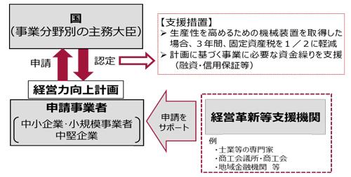制度の概要.jpg